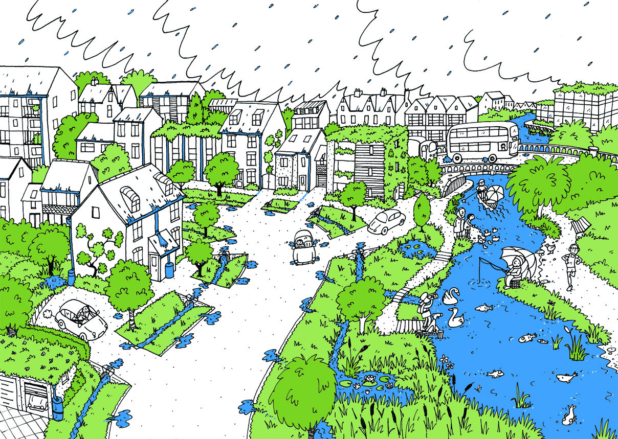 Sustainable Drainage Systems - Thames21